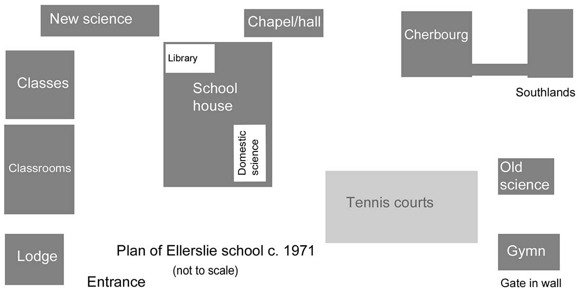 Plan of Ellerslie site