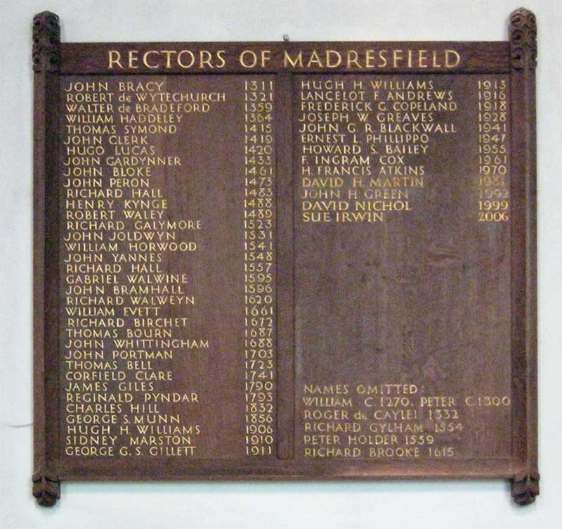 Rectors of Madresfield