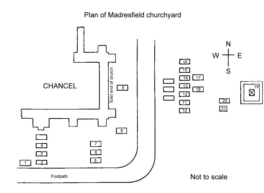 Plan of Madresfield churchyard